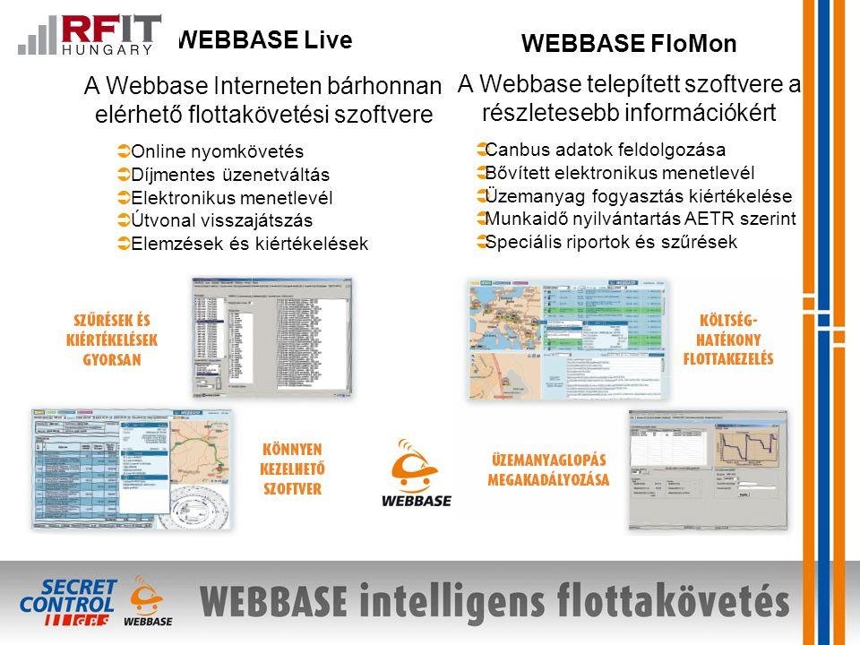 WEBBASE Live WEBBASE FloMon