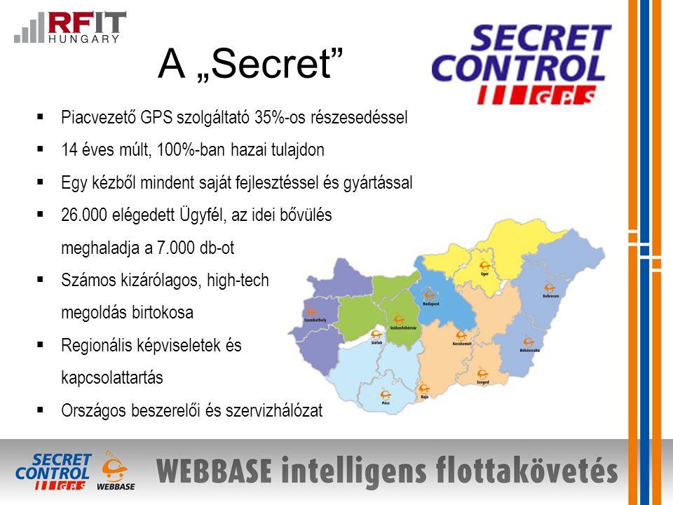 """A """"Secret Piacvezető GPS szolgáltató 35%-os részesedéssel"""