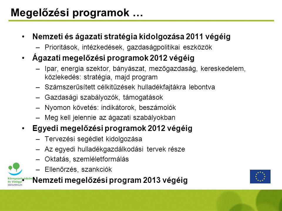 Megelőzési programok …