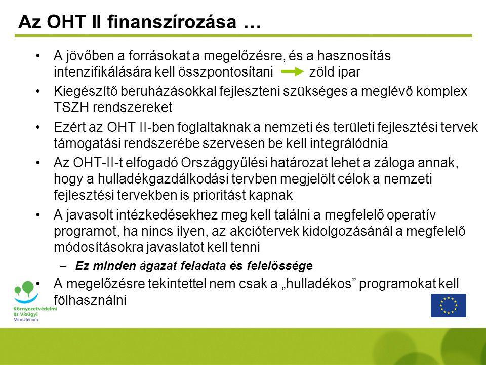 Az OHT II finanszírozása …