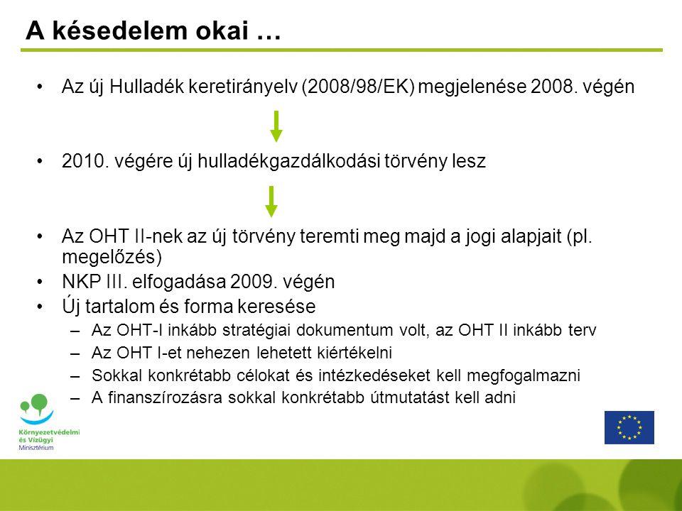 A késedelem okai … Az új Hulladék keretirányelv (2008/98/EK) megjelenése 2008. végén. 2010. végére új hulladékgazdálkodási törvény lesz.
