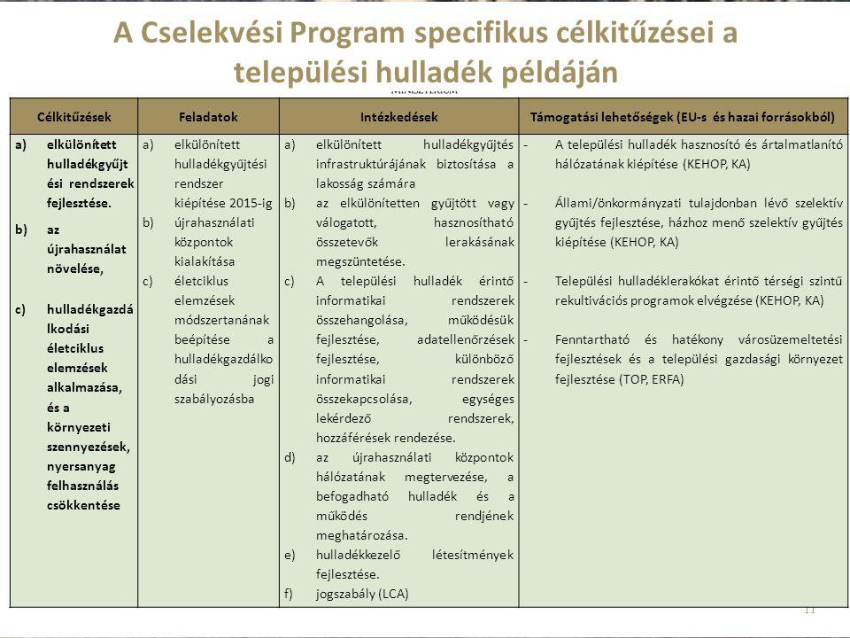 Támogatási lehetőségek (EU-s és hazai forrásokból)