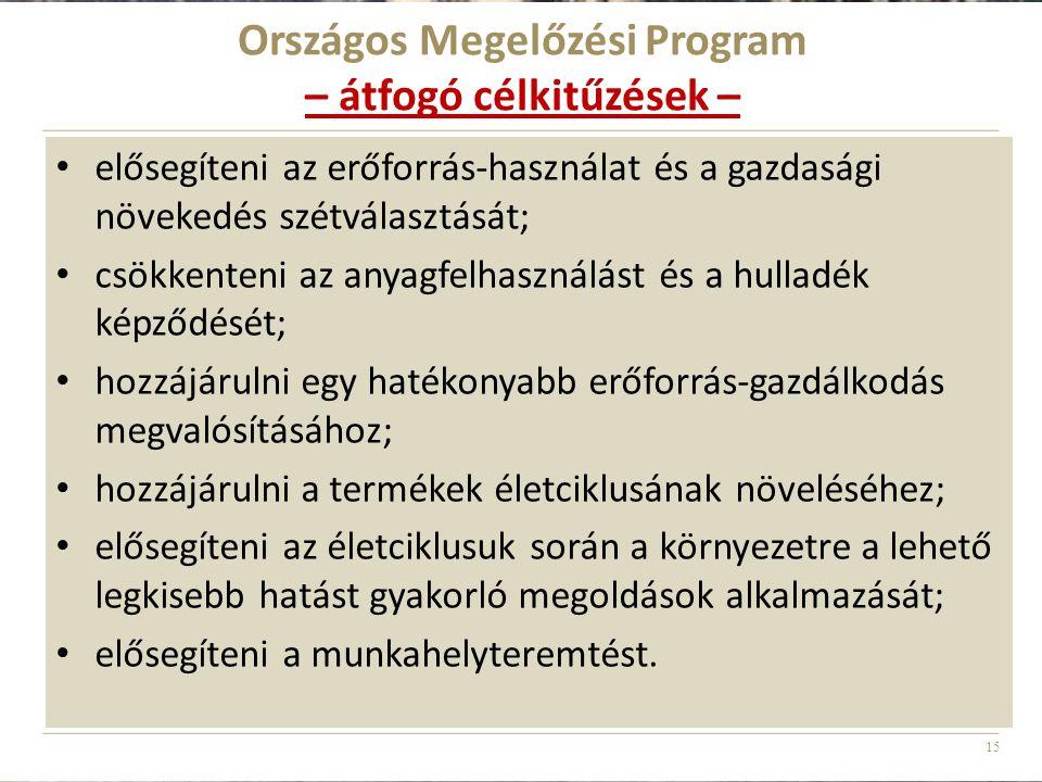 Országos Megelőzési Program – átfogó célkitűzések –