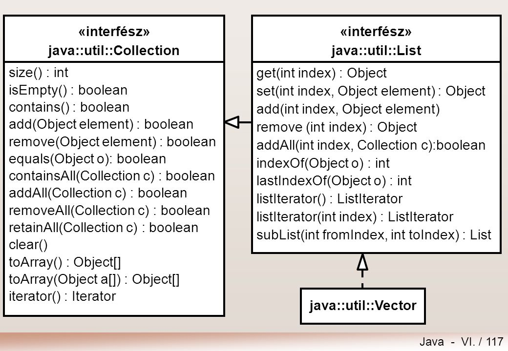 java::util::Collection