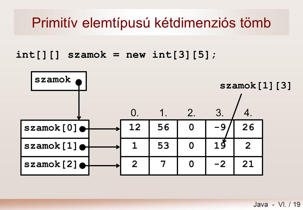 Primitív elemtípusú kétdimenziós tömb