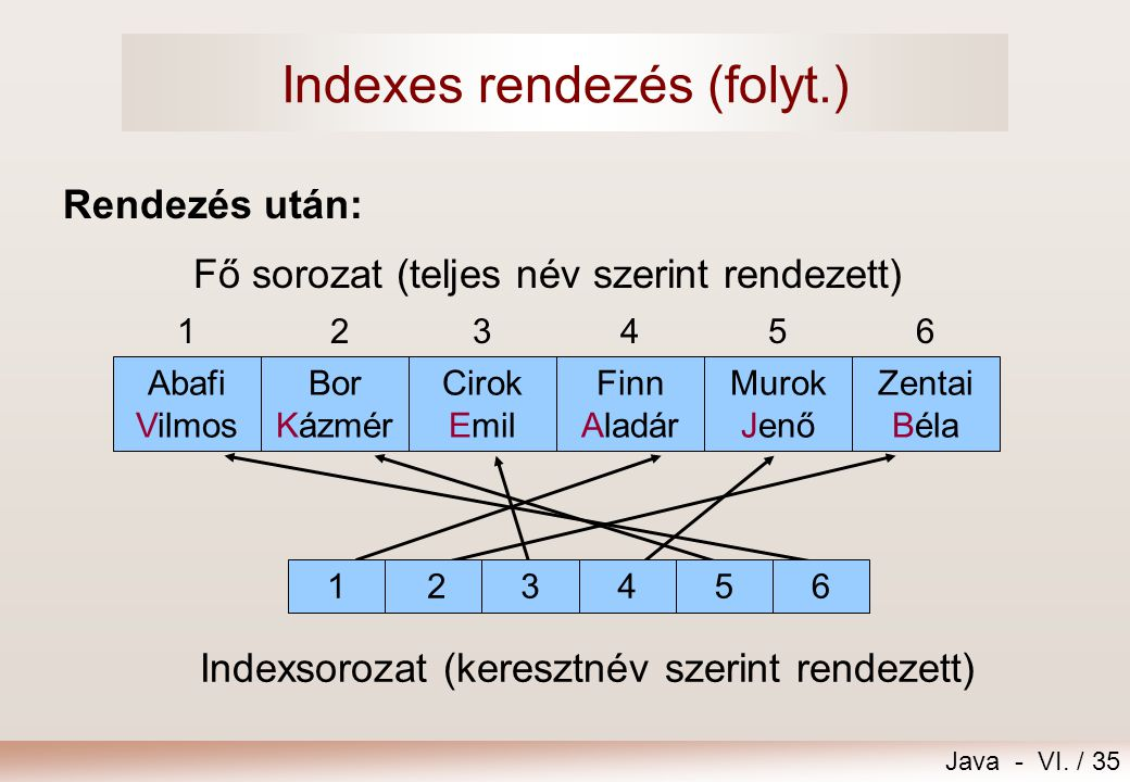 Indexes rendezés (folyt.)