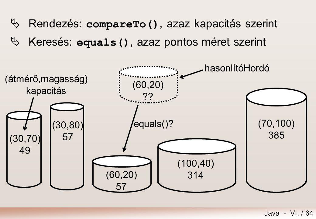 Rendezés: compareTo(), azaz kapacitás szerint