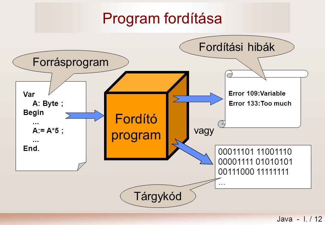 Program fordítása Fordító program Fordítási hibák Forrásprogram