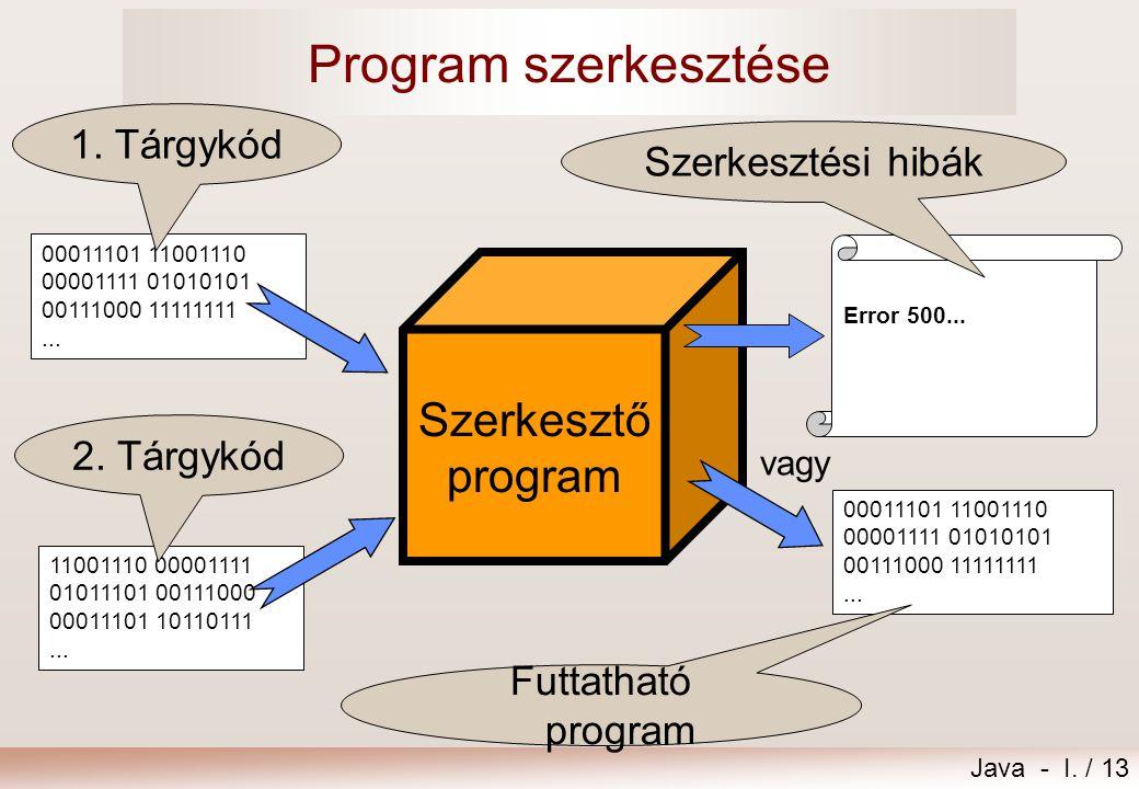 Program szerkesztése Szerkesztő program 1. Tárgykód Szerkesztési hibák