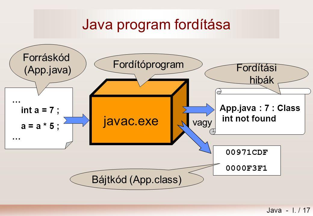 Java program fordítása