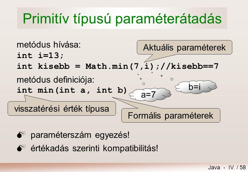 Primitív típusú paraméterátadás