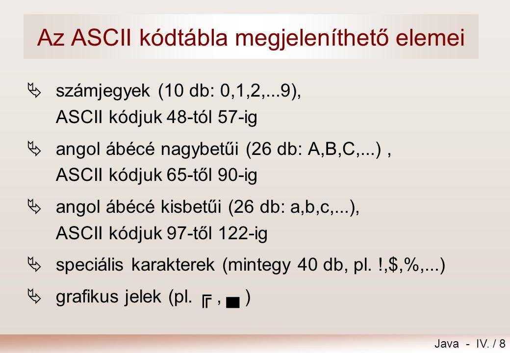 Az ASCII kódtábla megjeleníthető elemei