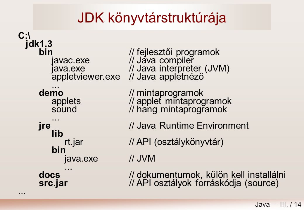 JDK könyvtárstruktúrája