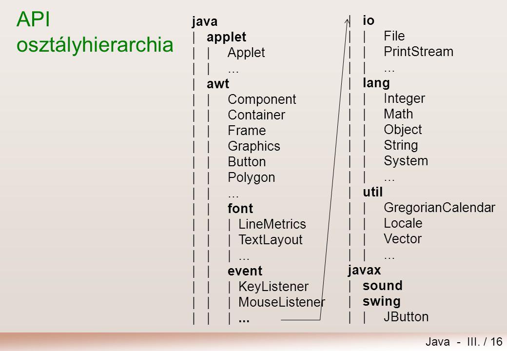 API osztályhierarchia