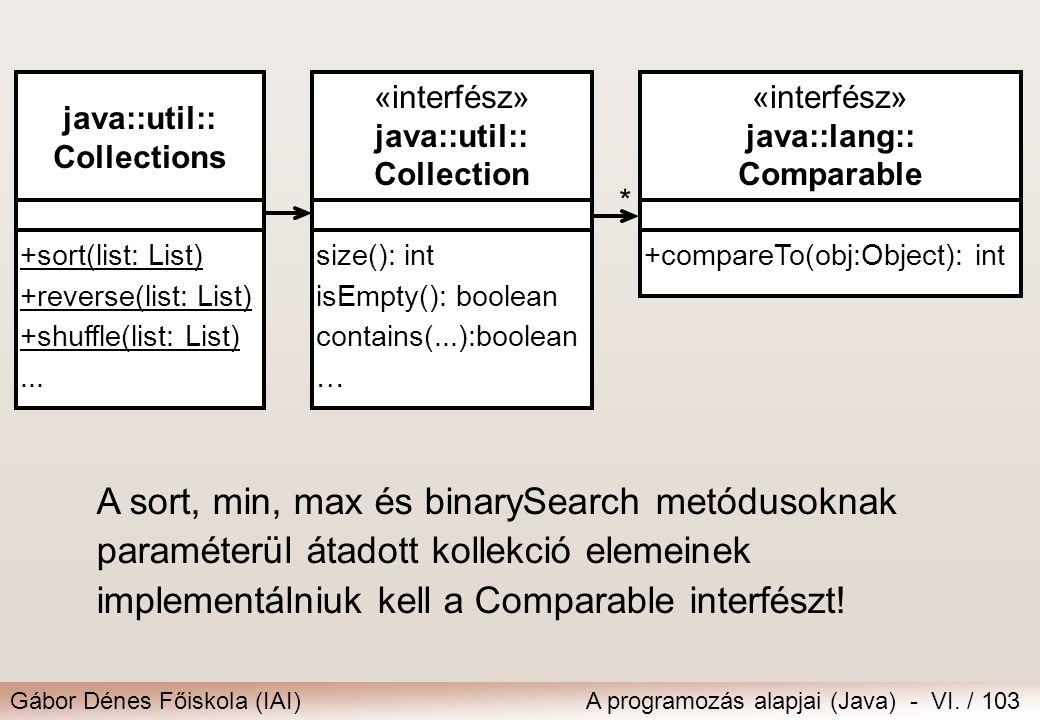 java::util:: Collections