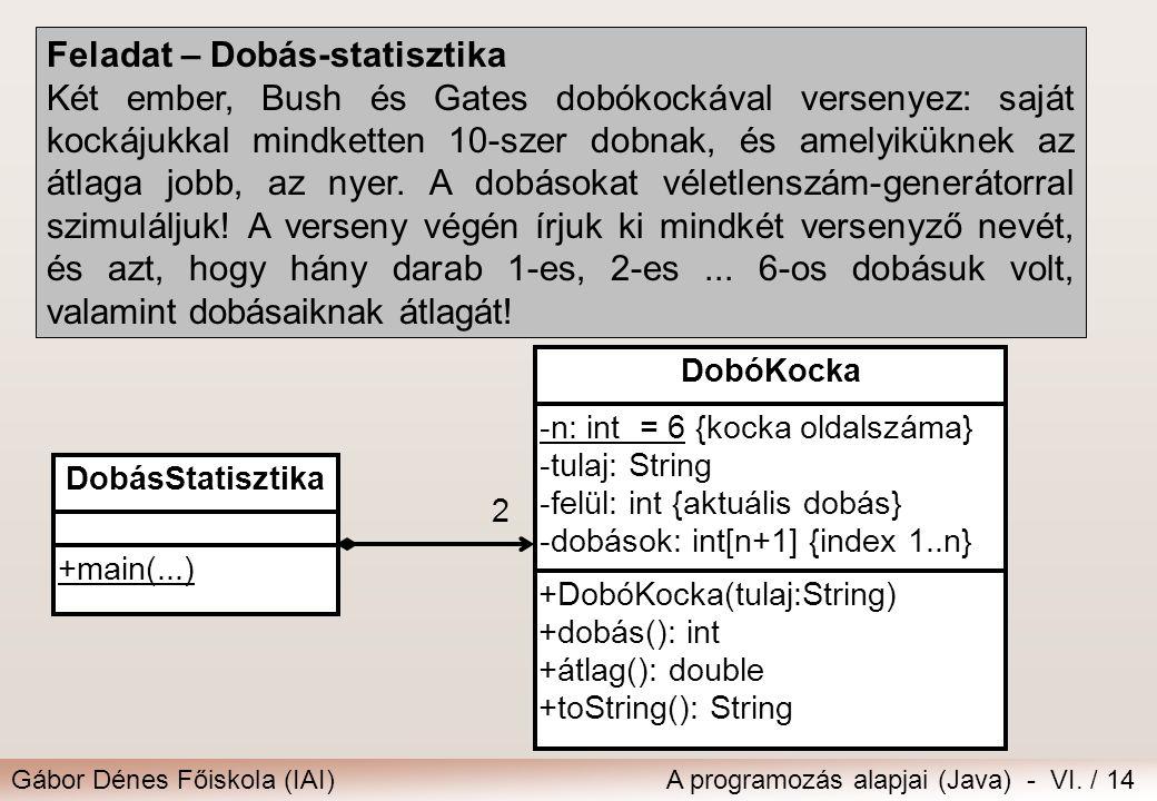 Feladat – Dobás-statisztika