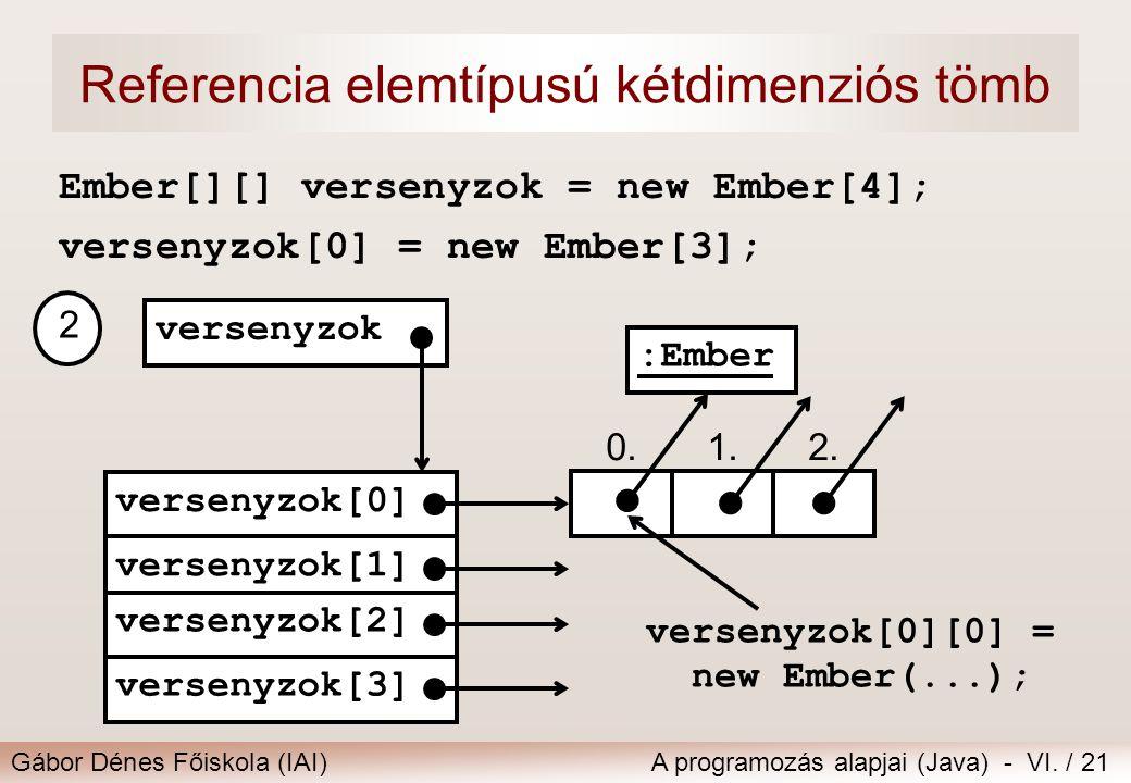Referencia elemtípusú kétdimenziós tömb