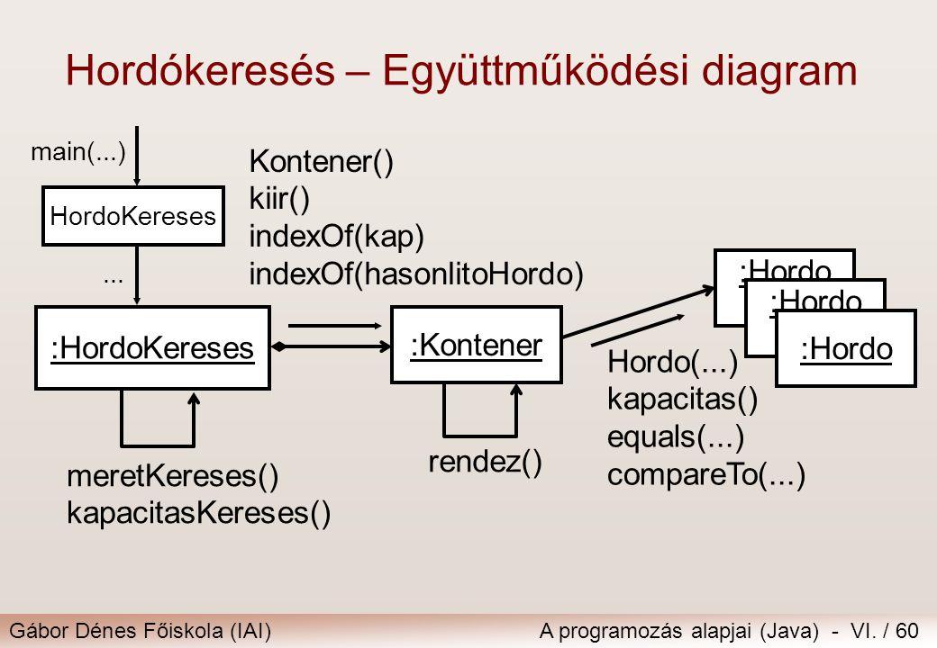 Hordókeresés – Együttműködési diagram