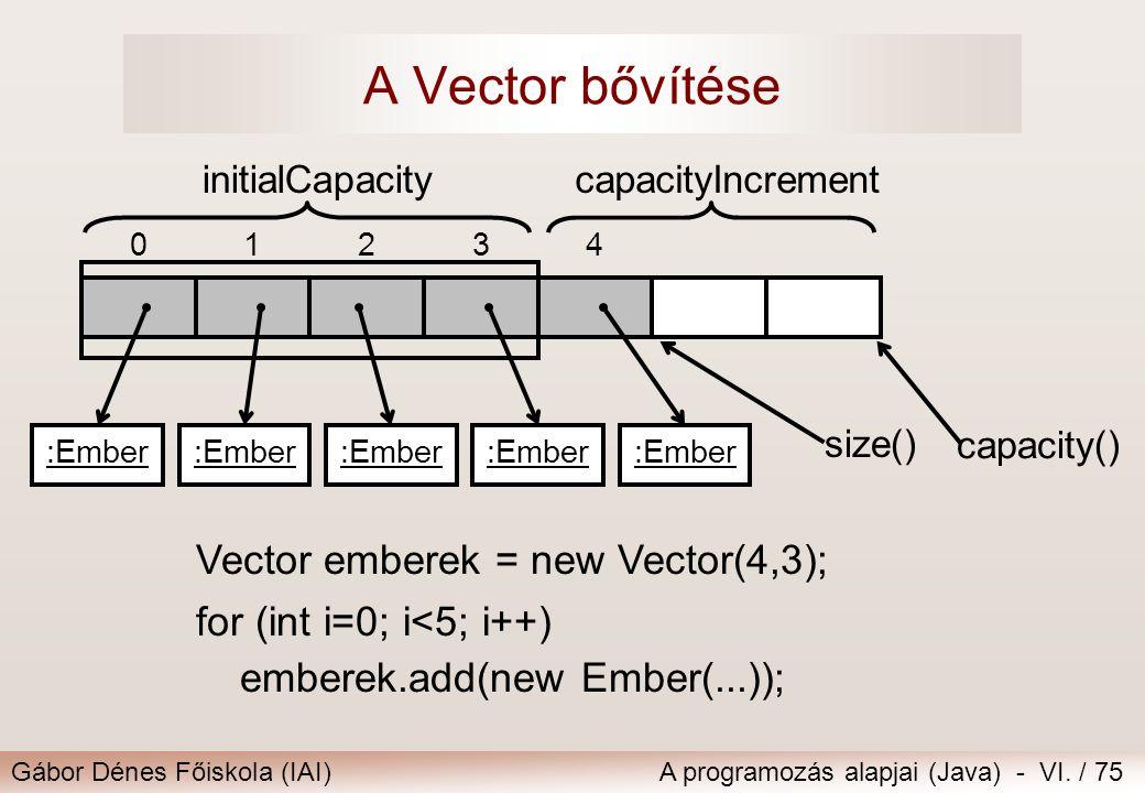 A Vector bővítése Vector emberek = new Vector(4,3);