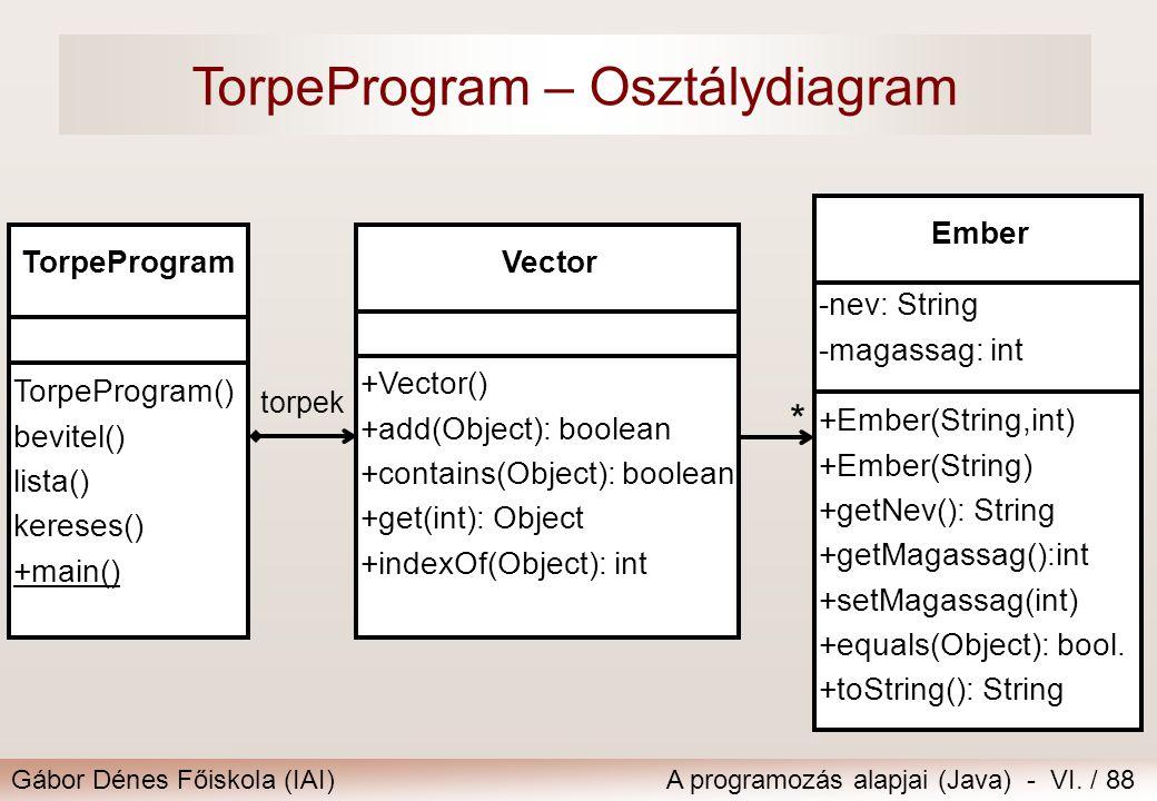 TorpeProgram – Osztálydiagram
