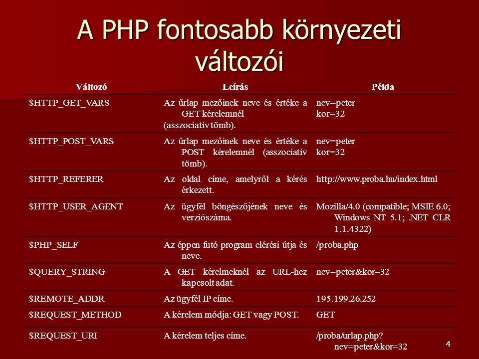 A PHP fontosabb környezeti változói