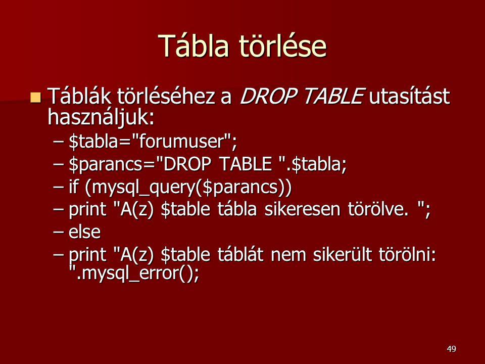 Tábla törlése Táblák törléséhez a DROP TABLE utasítást használjuk: