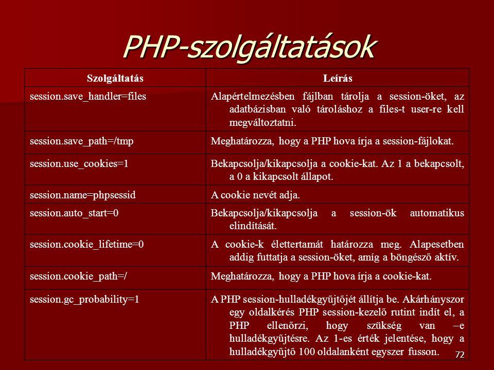 PHP-szolgáltatások Szolgáltatás Leírás session.save_handler=files