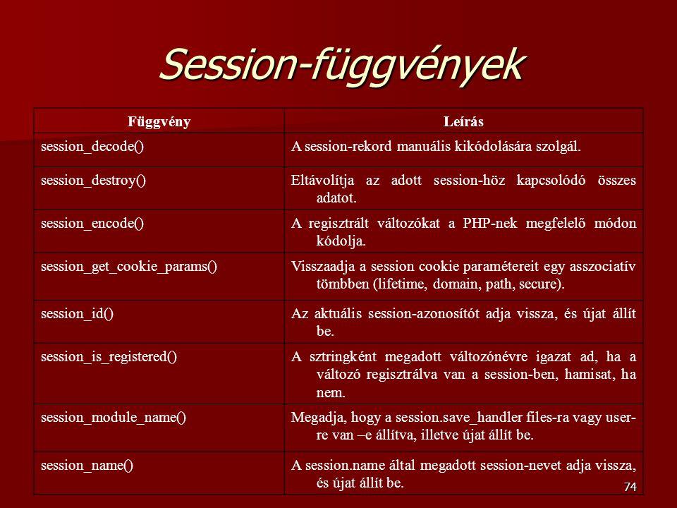 Session-függvények Függvény Leírás session_decode()