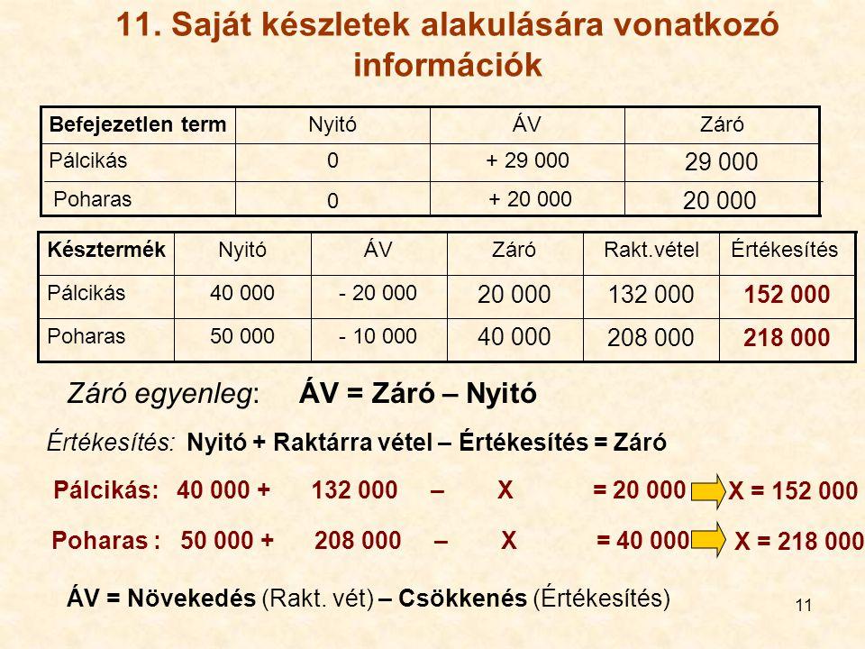 11. Saját készletek alakulására vonatkozó információk