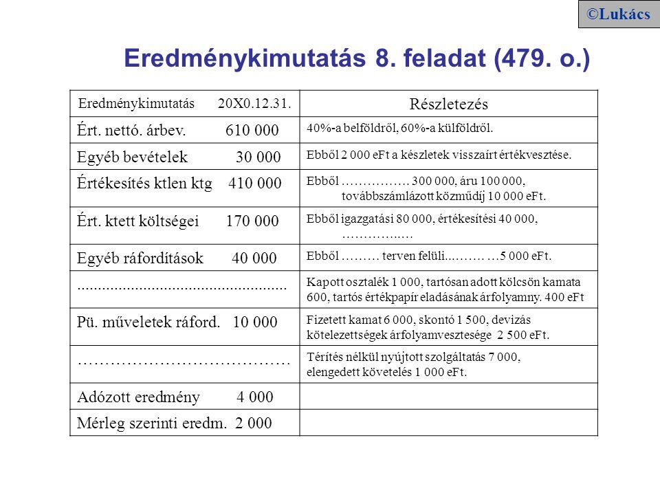 Eredménykimutatás 8. feladat (479. o.)