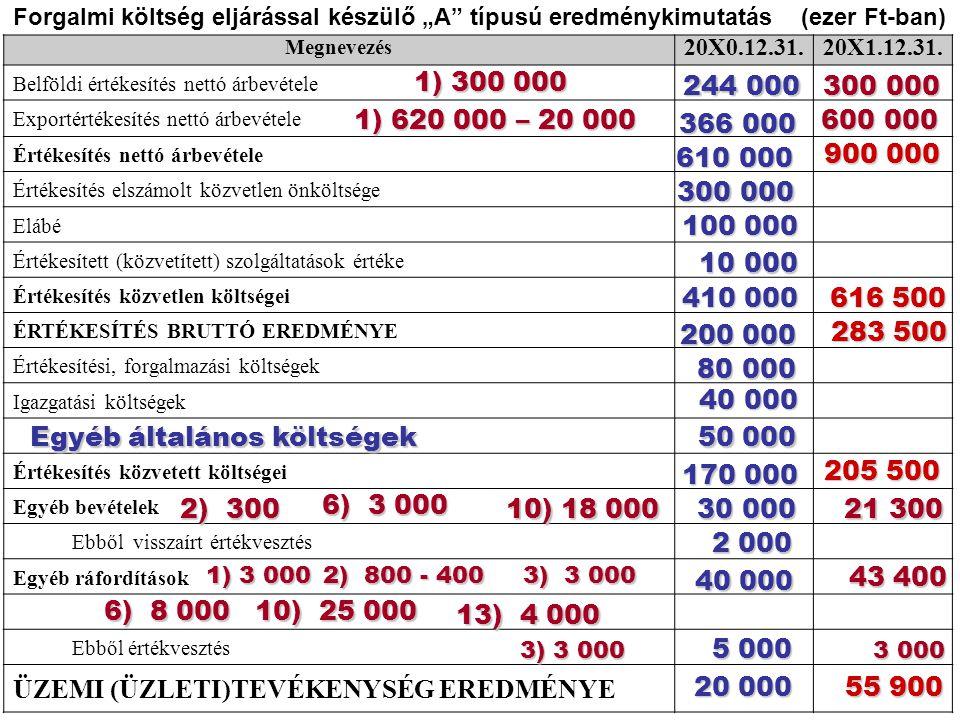 ÜZEMI (ÜZLETI)TEVÉKENYSÉG EREDMÉNYE 1) 300 000 244 000 300 000