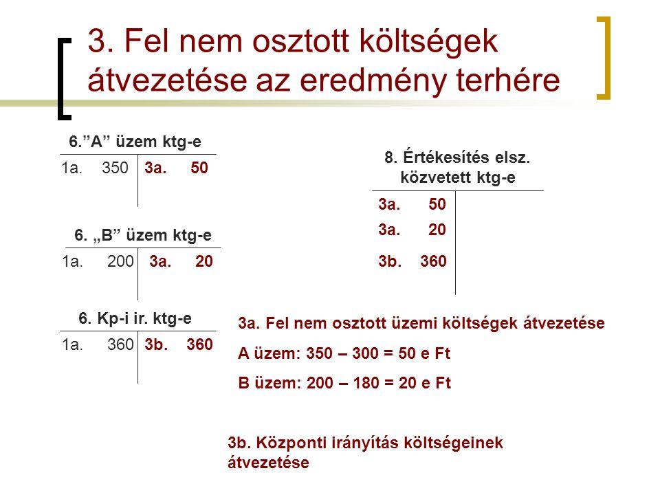 3. Fel nem osztott költségek átvezetése az eredmény terhére