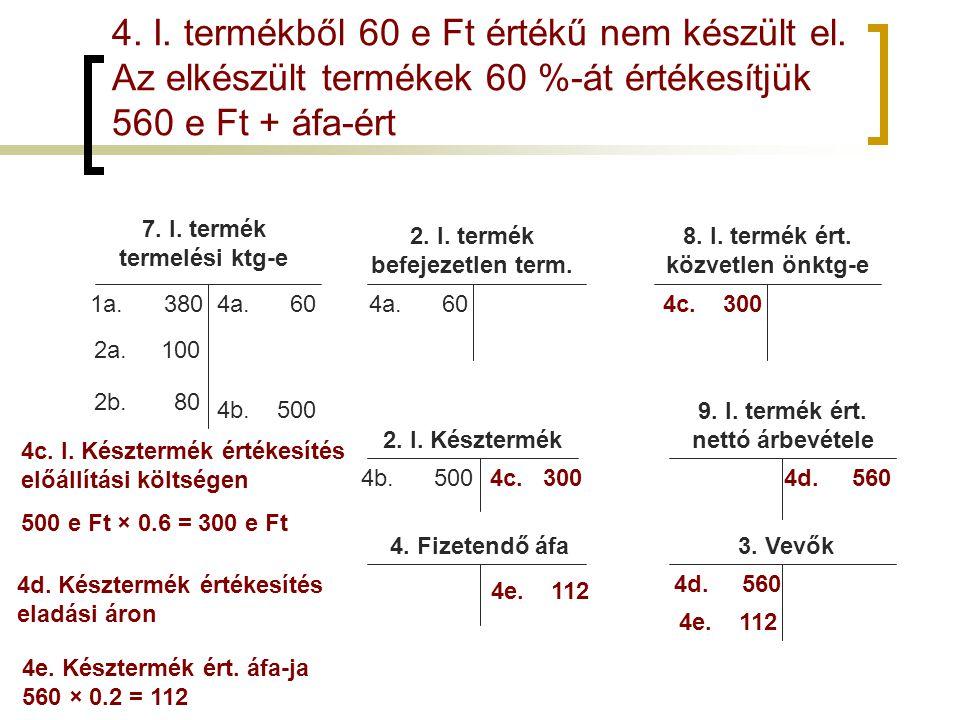 4. I. termékből 60 e Ft értékű nem készült el