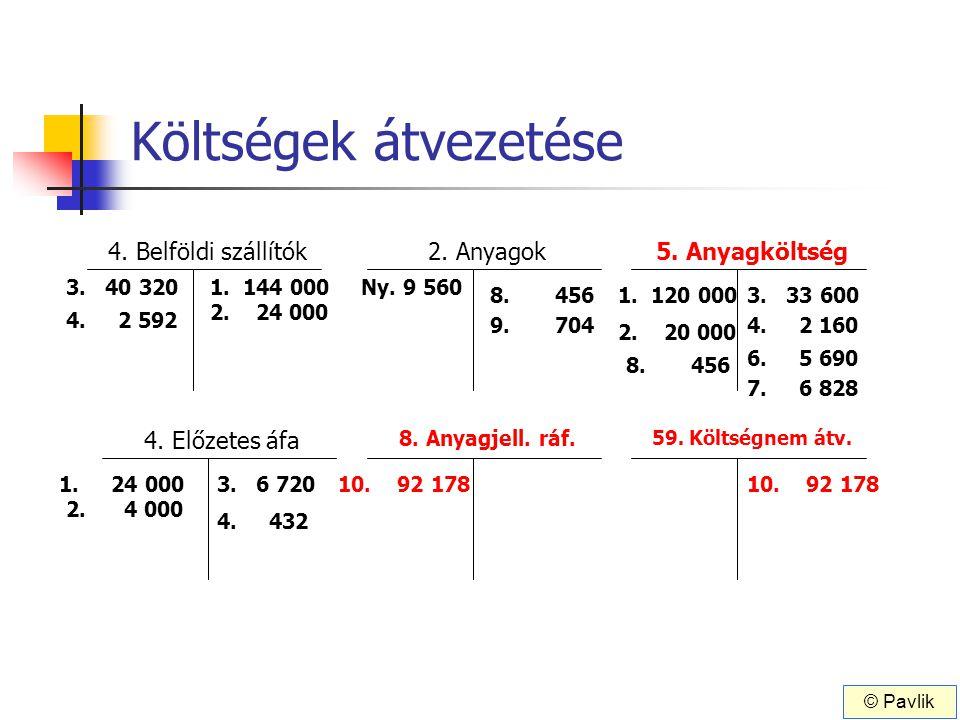 Költségek átvezetése 4. Belföldi szállítók 2. Anyagok 5. Anyagköltség