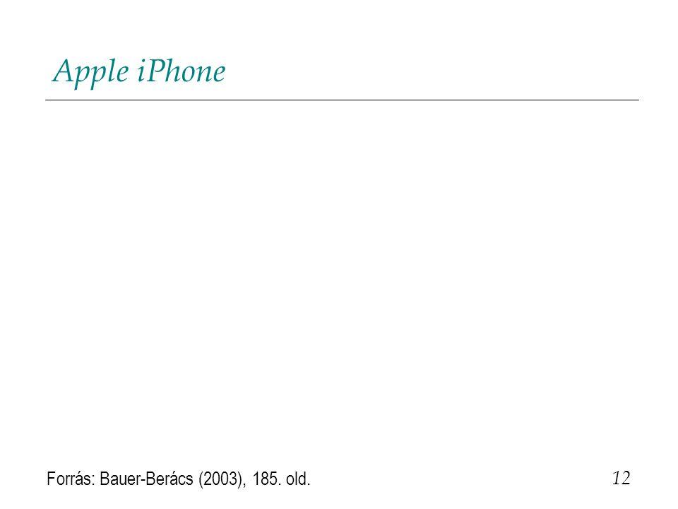 Apple iPhone Forrás: Bauer-Berács (2003), 185. old. 12