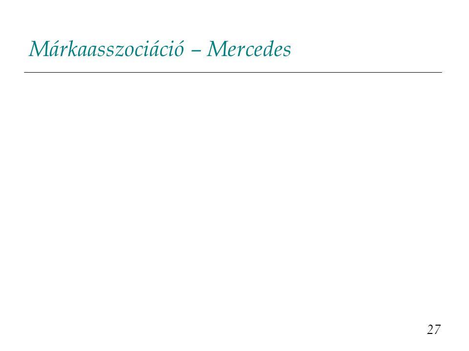 Márkaasszociáció – Mercedes