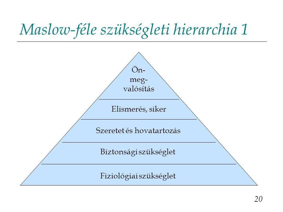 Maslow-féle szükségleti hierarchia 1