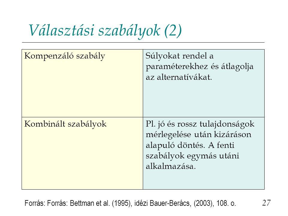 Választási szabályok (2)