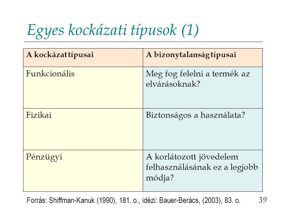 Egyes kockázati típusok (1)