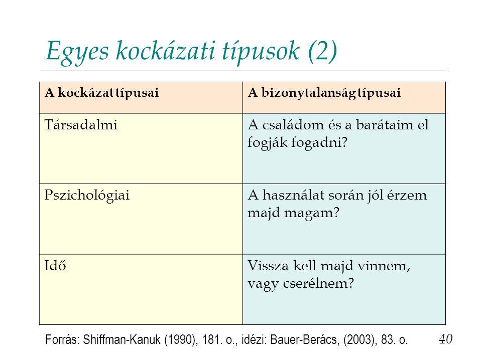 Egyes kockázati típusok (2)
