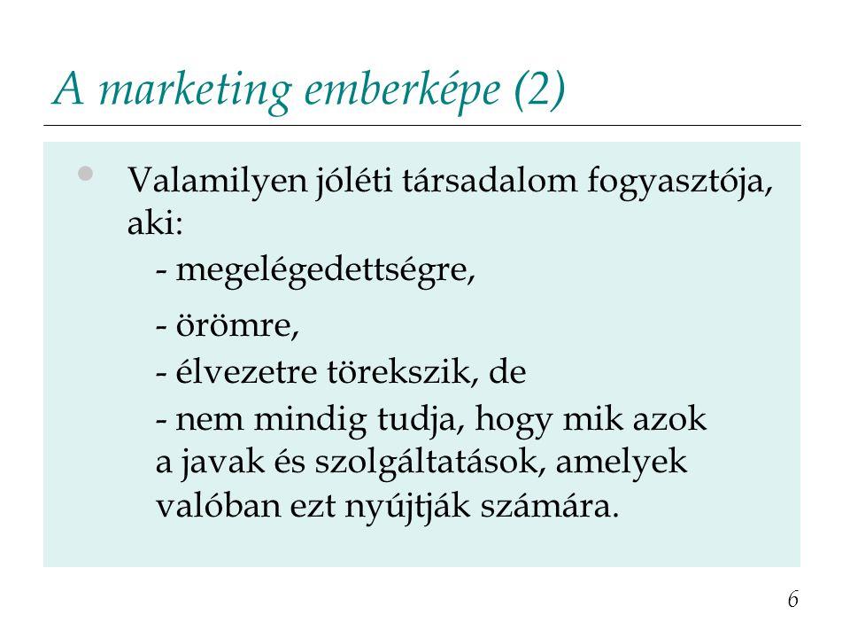 A marketing emberképe (2)