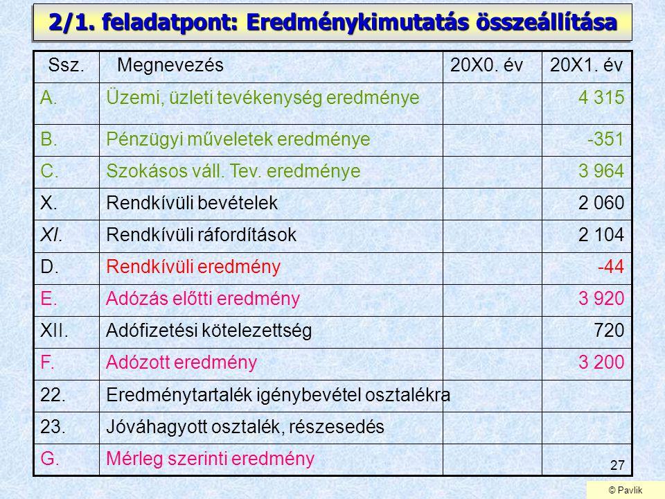 2/1. feladatpont: Eredménykimutatás összeállítása