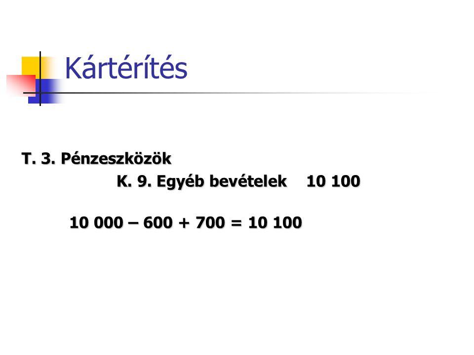 Kártérítés T. 3. Pénzeszközök K. 9. Egyéb bevételek 10 100