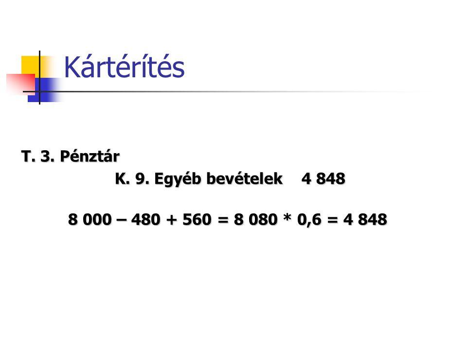 Kártérítés T. 3. Pénztár K. 9. Egyéb bevételek 4 848
