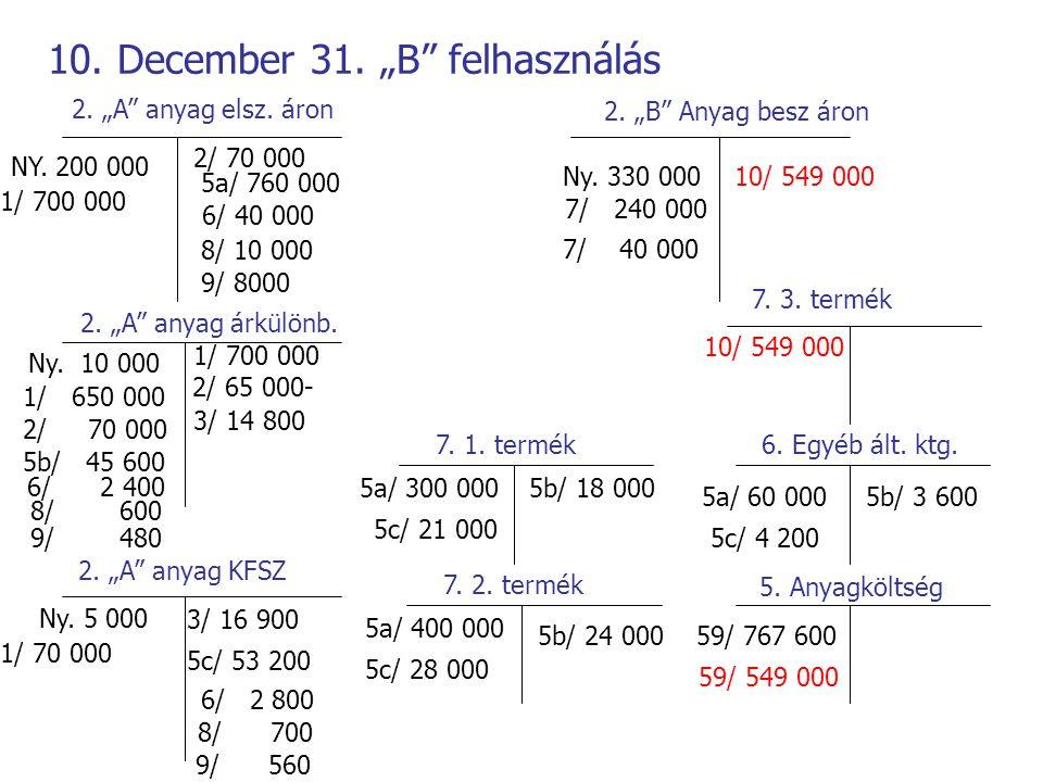 """10. December 31. """"B felhasználás"""