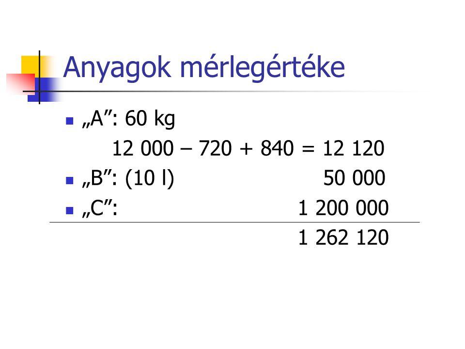 """Anyagok mérlegértéke """"A : 60 kg 12 000 – 720 + 840 = 12 120"""