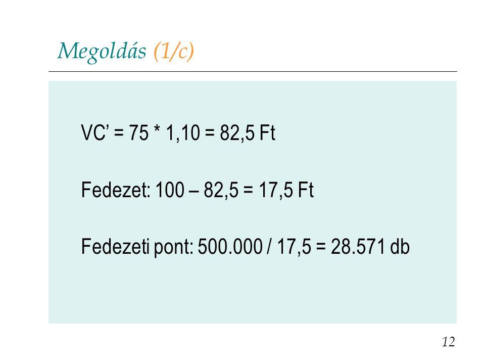 Megoldás (1/c) VC' = 75 * 1,10 = 82,5 Ft Fedezet: 100 – 82,5 = 17,5 Ft