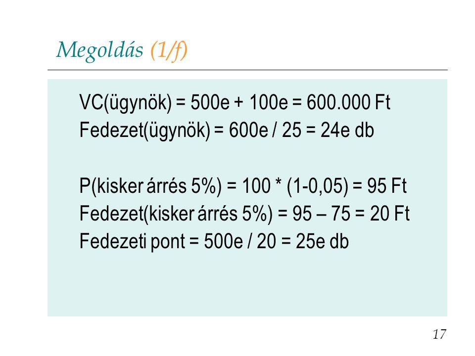 Megoldás (1/f) VC(ügynök) = 500e + 100e = 600.000 Ft