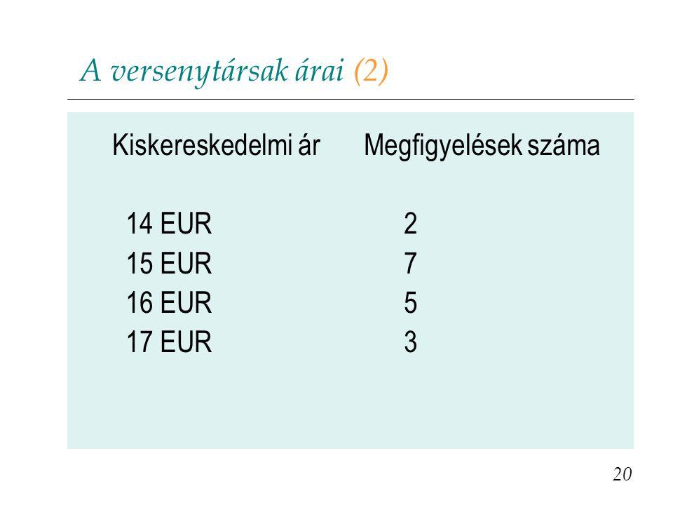 A versenytársak árai (2)