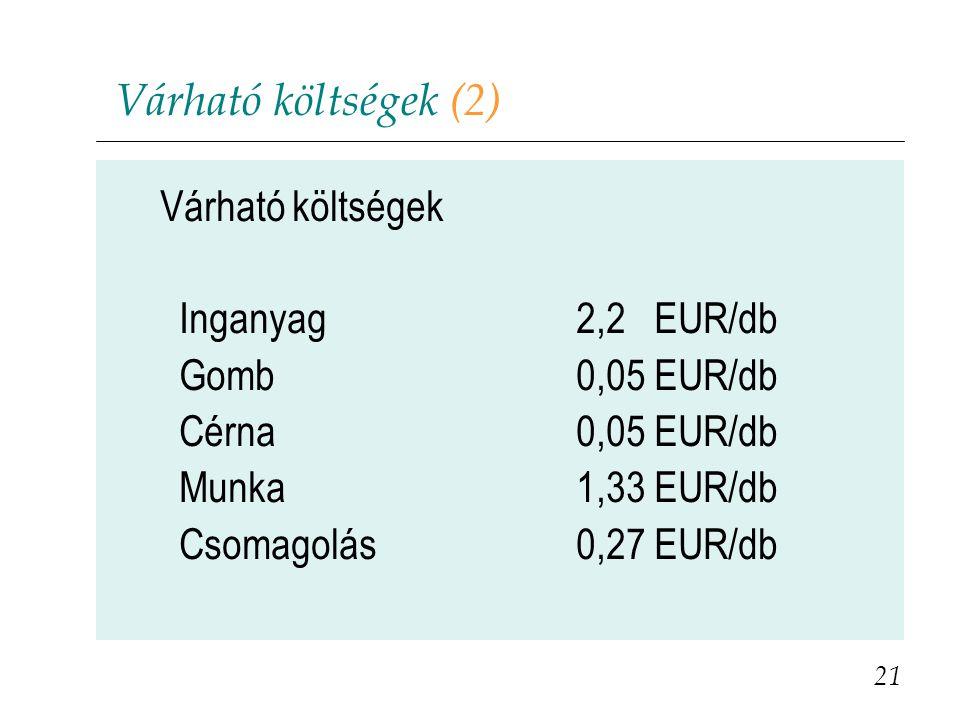 Várható költségek (2) Várható költségek Inganyag 2,20 EUR/db